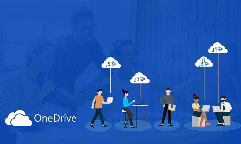 OneDrive được cung cấp bởi Microsoft